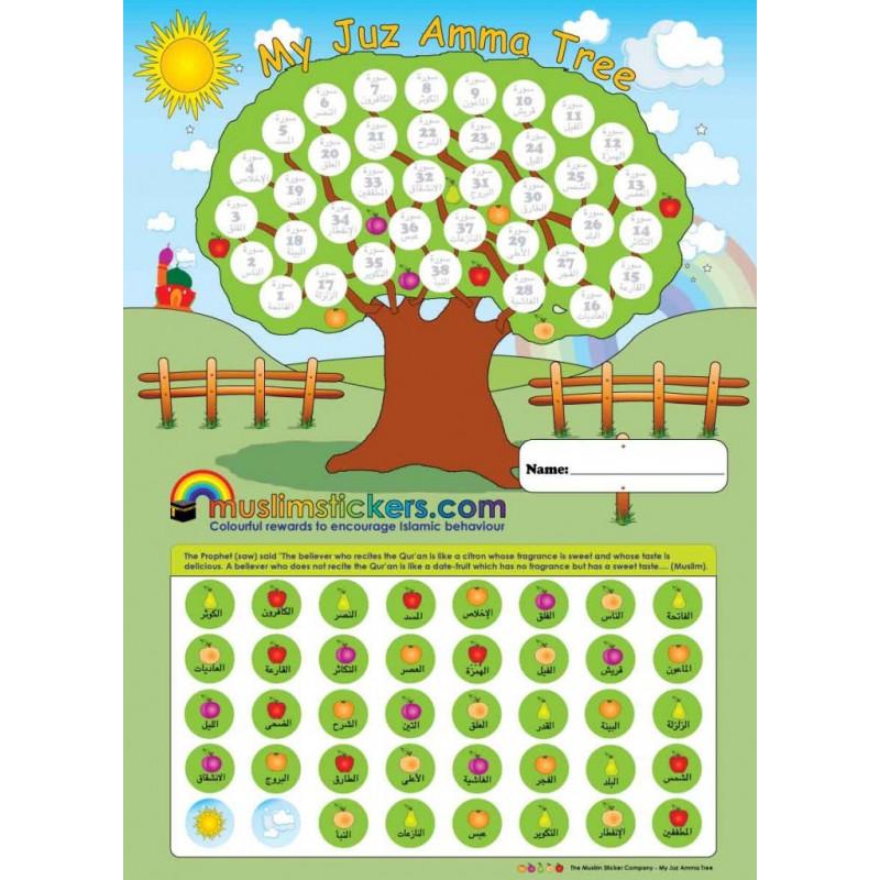 Juz Amma Tree Chart